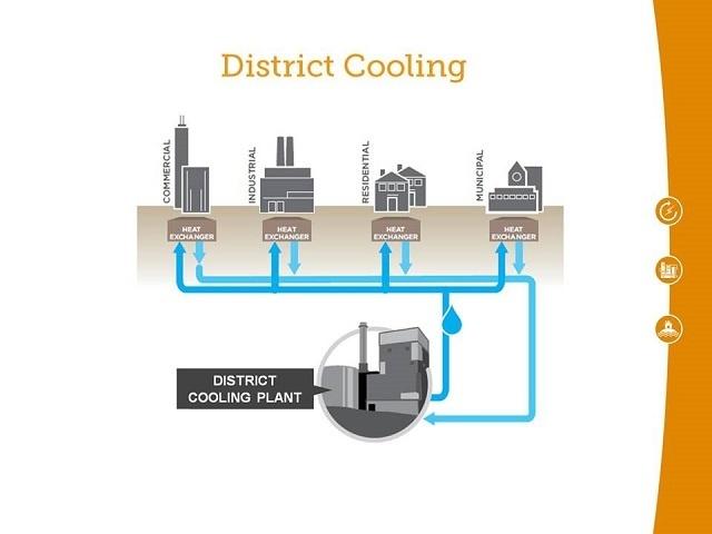 Un système de refroidissement central aux Seychelles pourrait voir une réduction de l'utilisation des climatisateurs et des combustibles fossile