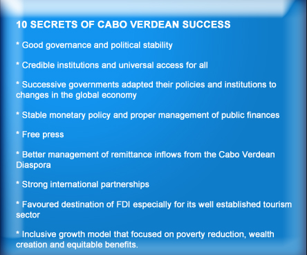 Cape Verde Economy Facts Best Description About Dyimage