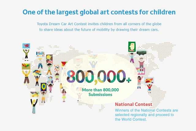Car drawing contest leans on children's imagination for the